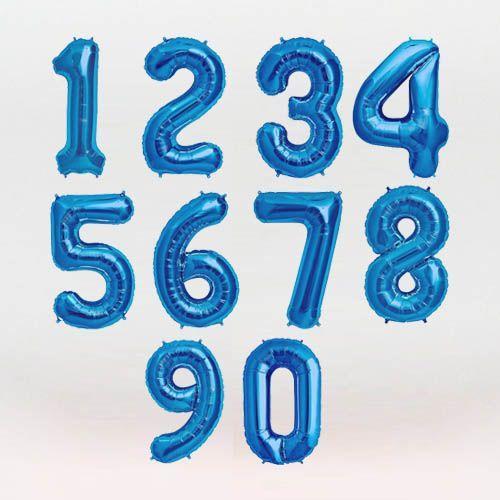 Palloncini Numero
